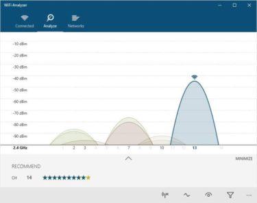 wi-fi アプリで無線LANの電波状況を確認して改善しよう